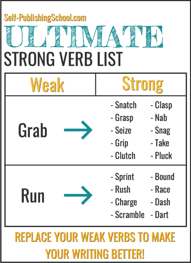 Self-Publishing School: Ultimate Strong Verb List